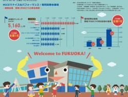 mice fukuoka