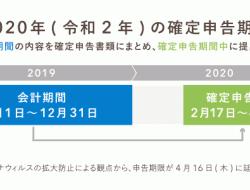 kakutei-kikan-20-0416